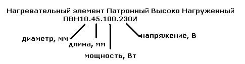 нагреватель патронный маркировка