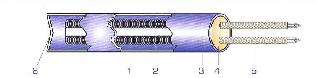 ТЭНП в разрезе низкоконагруженный