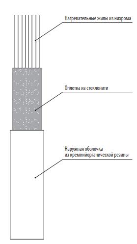 ЭНГЛ-1