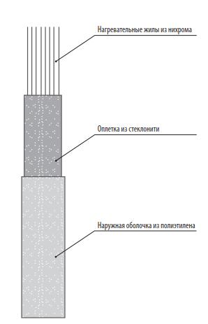 ЭНГЛ-2