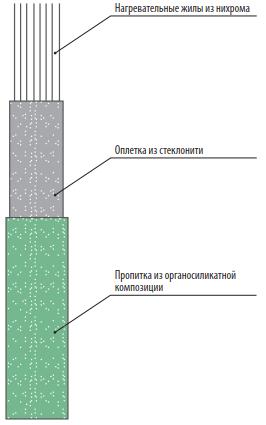ЭНГЛУ-400